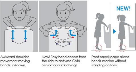 Comfort & Quality - Jet Towel™ Hand Dryer Europe
